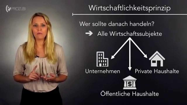 Das Wirtschaftlichkeitsprinzip | Wissen für die Ausbildung | Prozubi.de