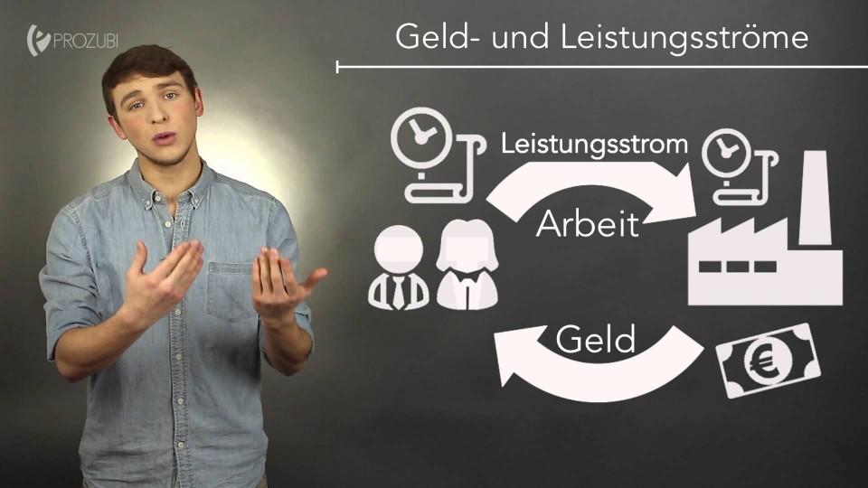 Der erweiterte Wirtschaftskreislauf | Wissen für die Ausbildung | Prozubi.de